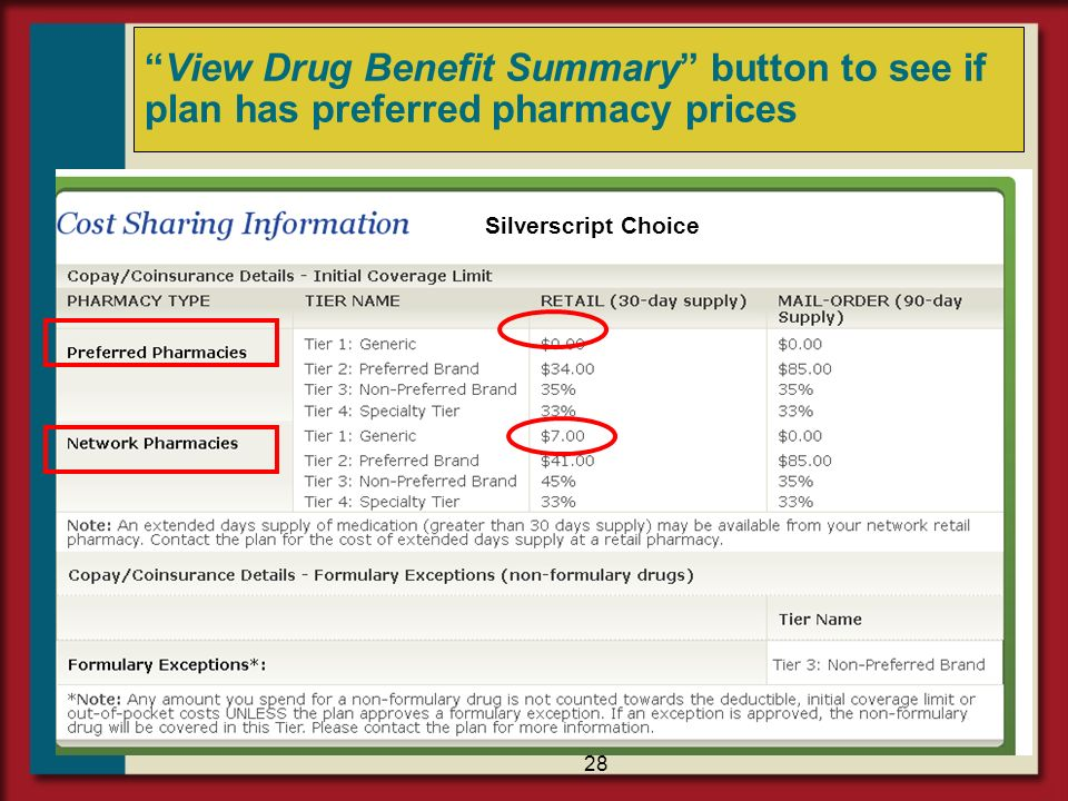 View Drug Benefit Summary button to see if plan has preferred pharmacy prices