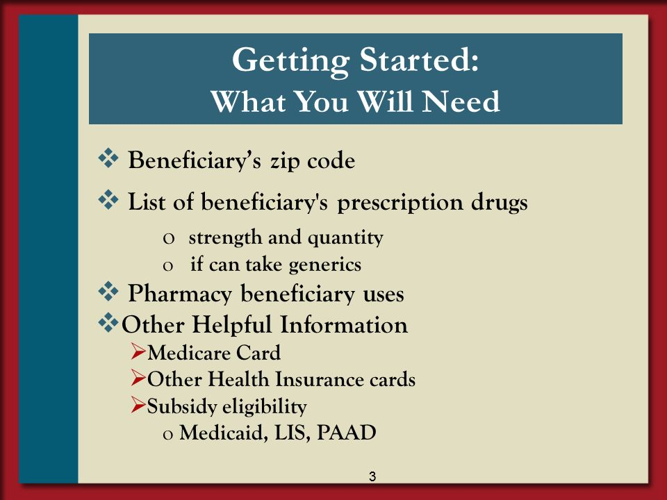 Getting Started: What You Will Need Beneficiary's zip code