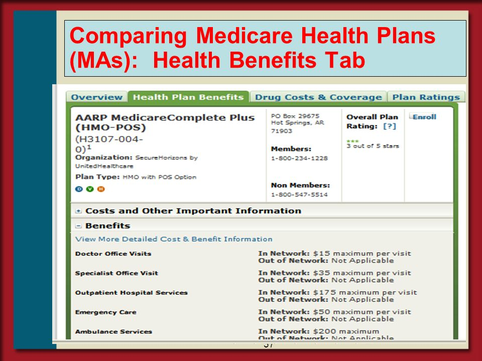 Comparing Medicare Health Plans (MAs): Health Benefits Tab