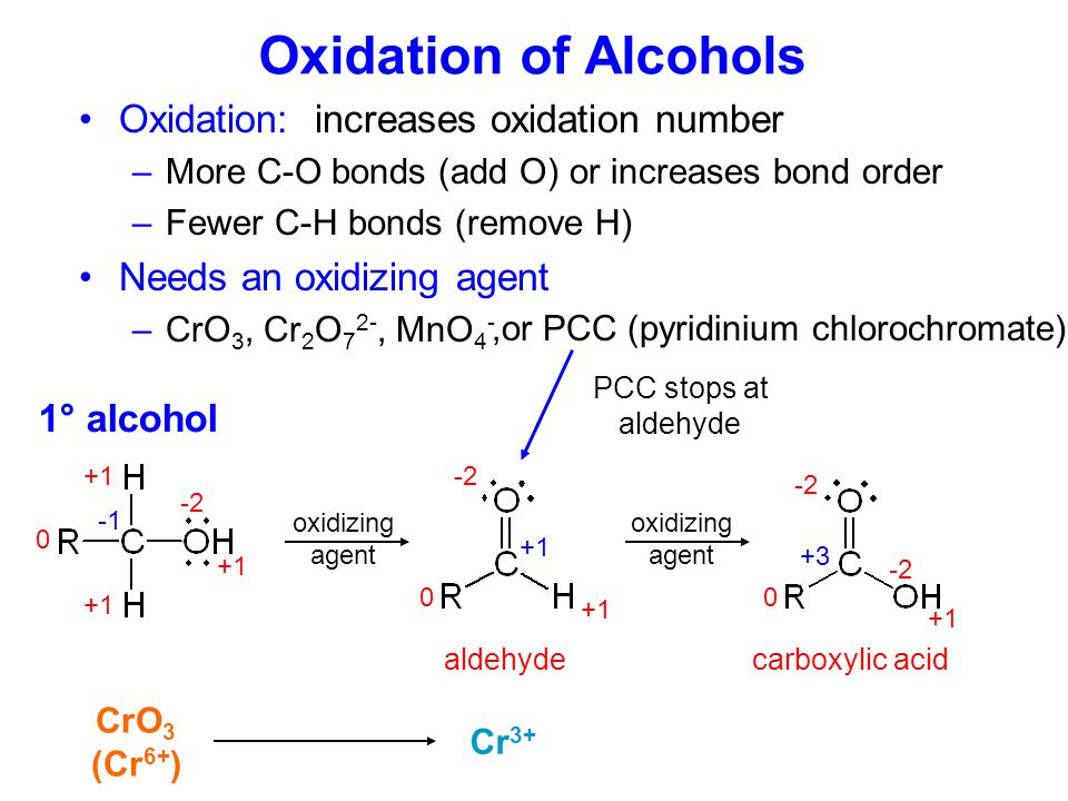how to know oxidation number
