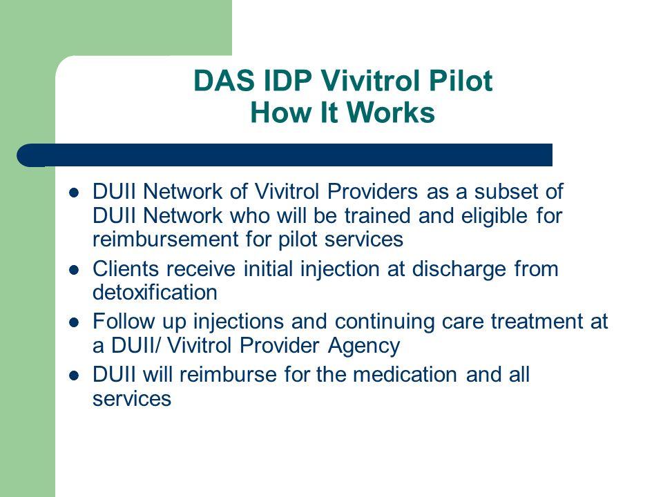 DAS IDP Vivitrol Pilot How It Works