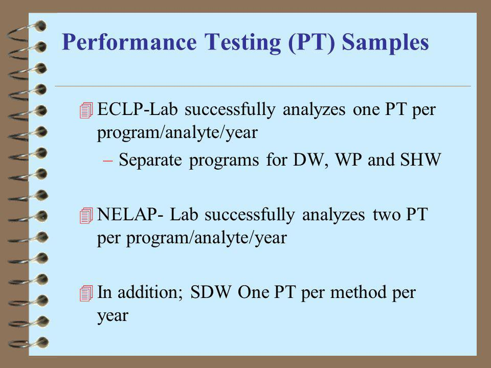 Performance Testing (PT) Samples