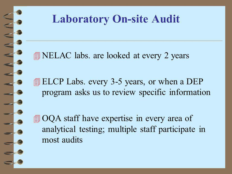 Laboratory On-site Audit