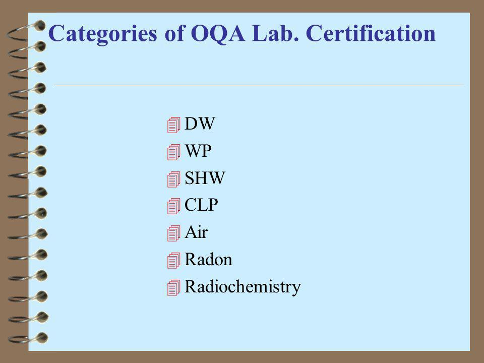 Categories of OQA Lab. Certification