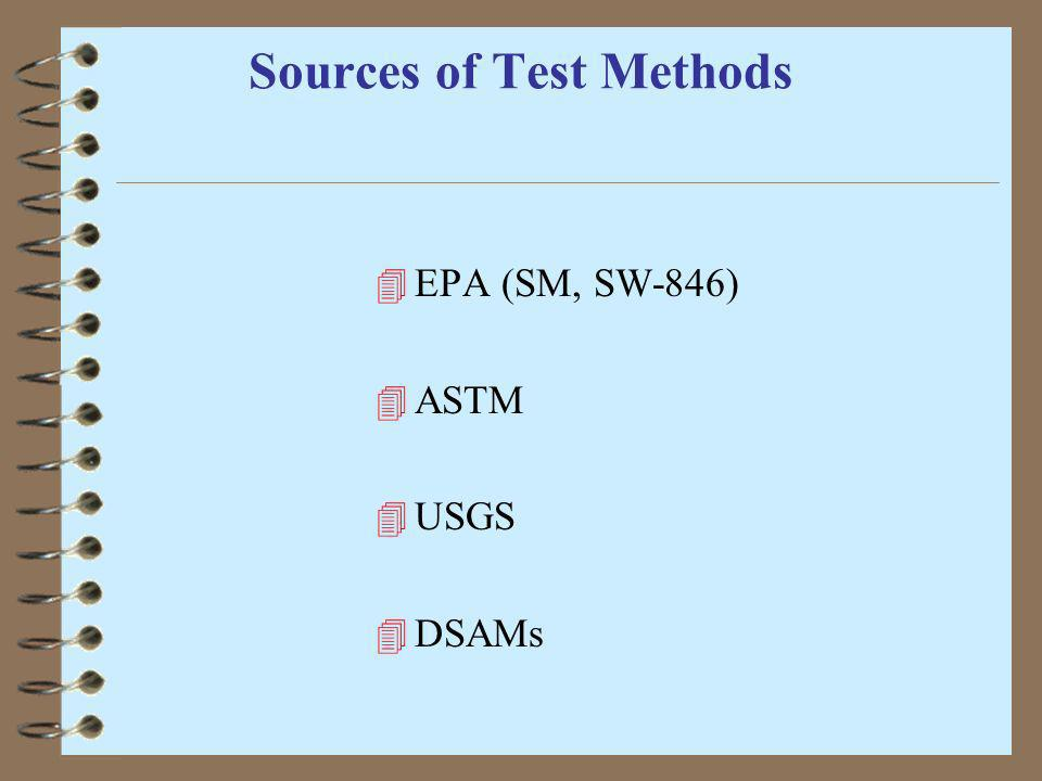 Sources of Test Methods