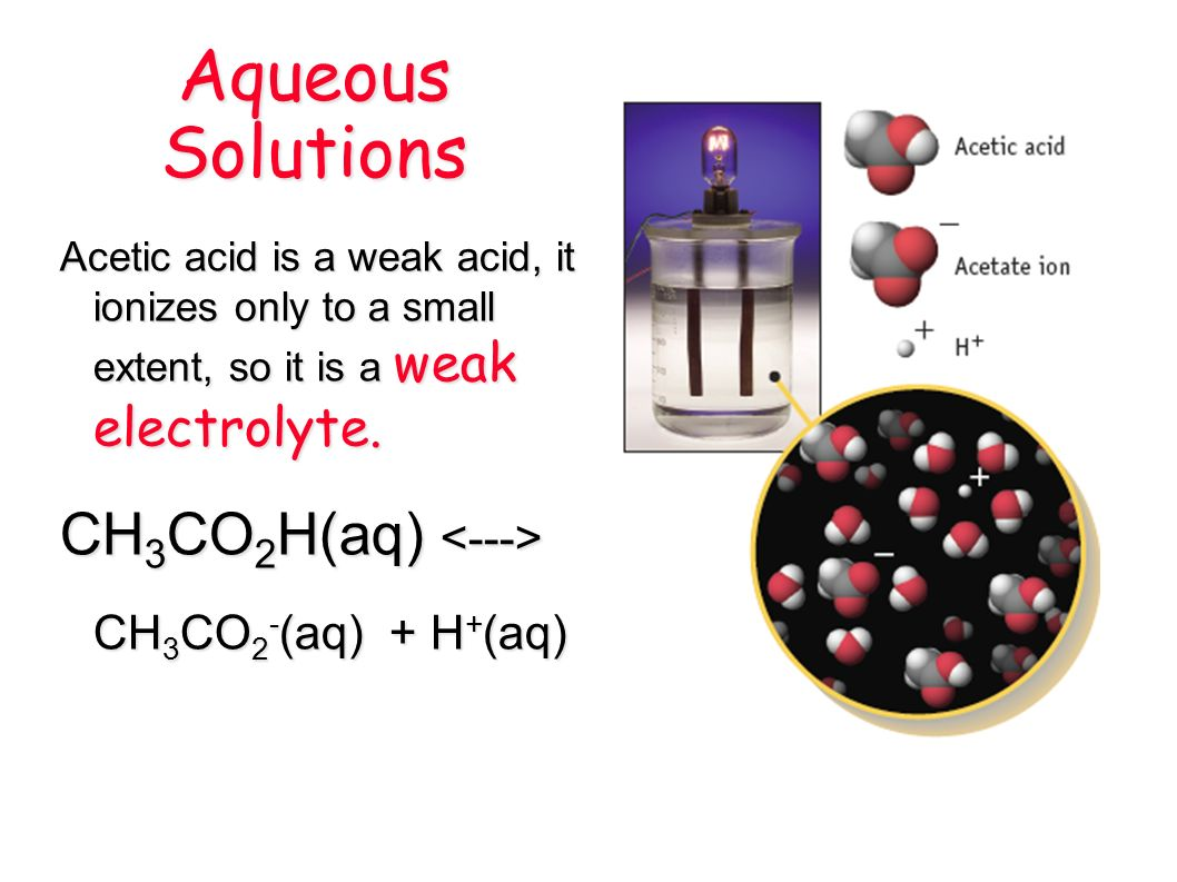 aqueous solutions A solvent is a substance that dissolves a solute in the formation of a solution, and any solvent other than water is considered a non-aqueous solvent some common examples include ether.