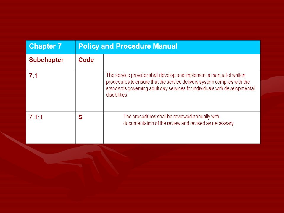 Policy and Procedure Manual