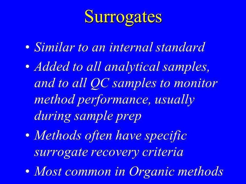 Surrogates Similar to an internal standard
