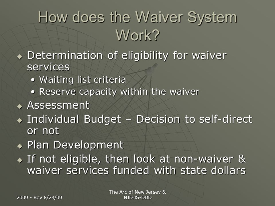 How does the Waiver System Work