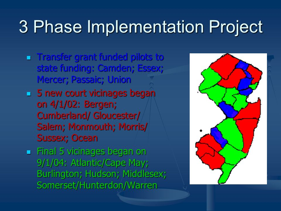 3 Phase Implementation Project