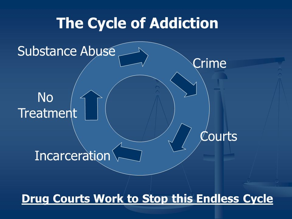 Drug Courts Work to Stop this Endless Cycle