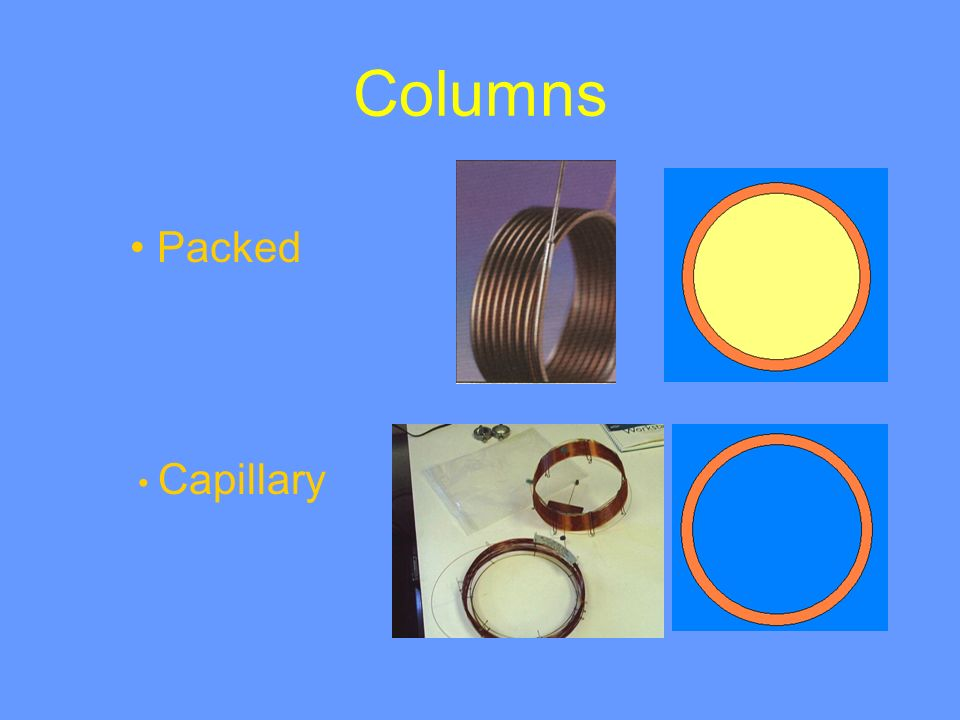 Columns Packed Capillary