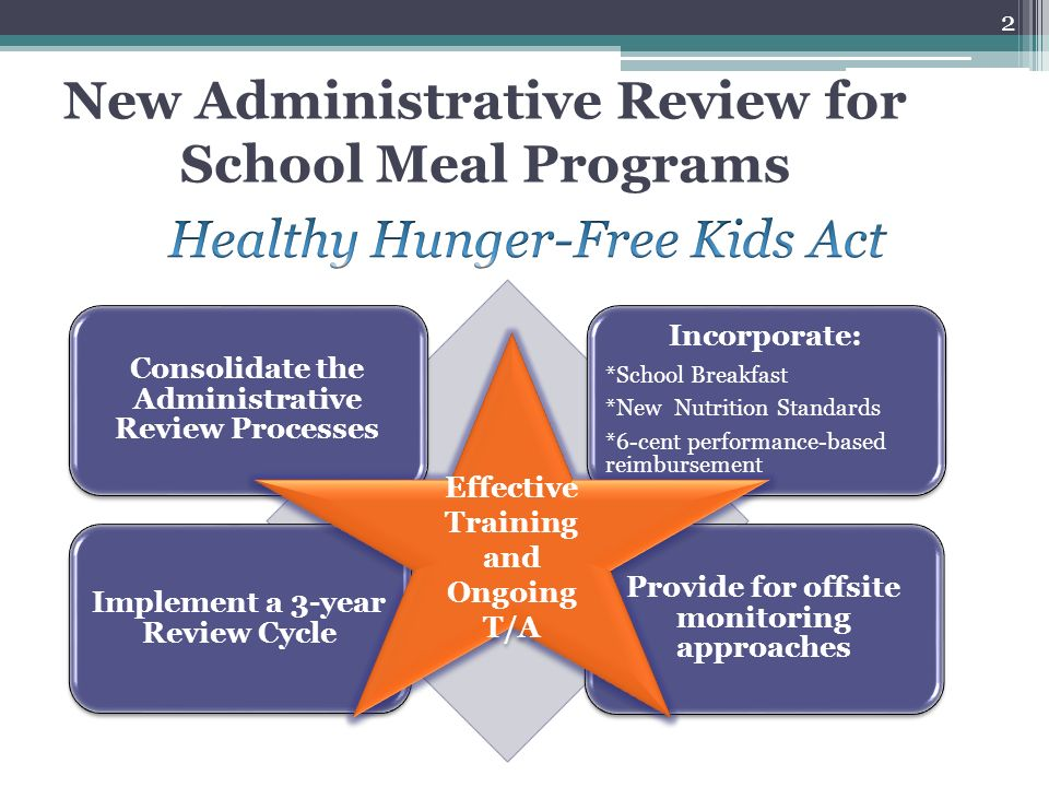 New Administrative Review for School Meal Programs