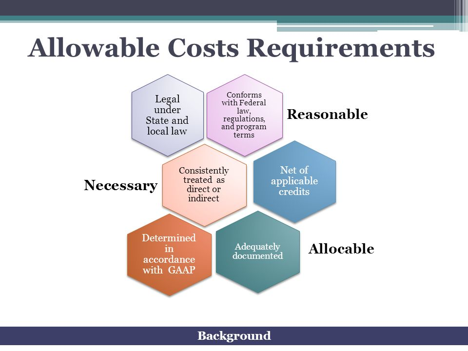 Allowable Costs Requirements