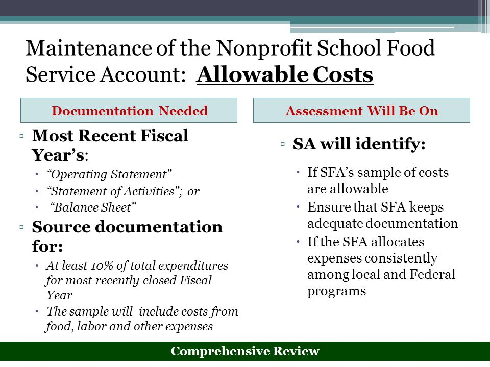 Maintenance of the Nonprofit School Food Service Account: Allowable Costs