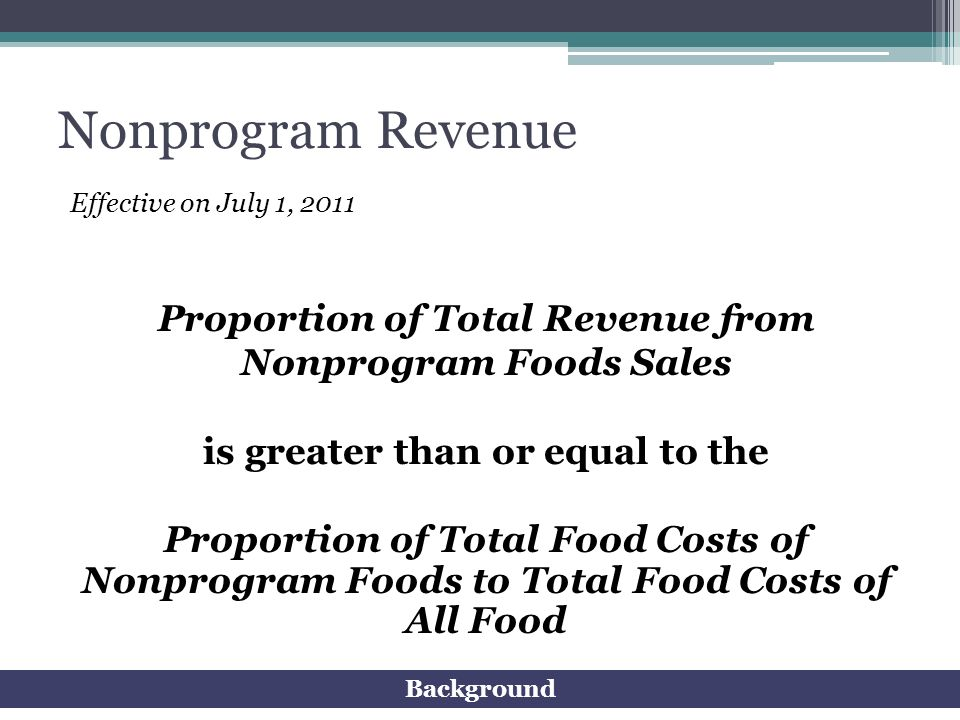 Nonprogram Revenue Proportion of Total Revenue from