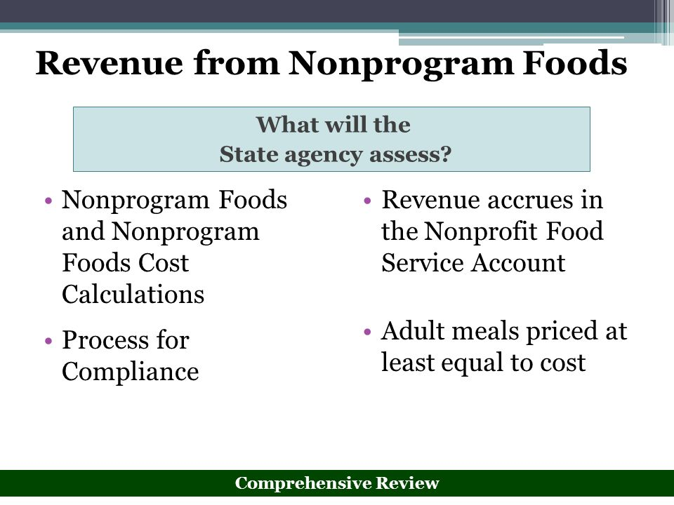 Revenue from Nonprogram Foods