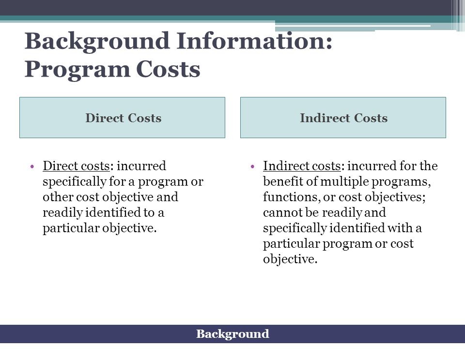 Background Information: Program Costs