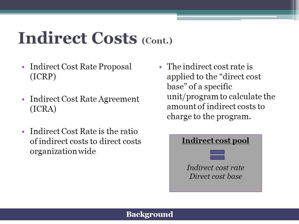 Indirect Costs (Cont.) Indirect Cost Rate Proposal (ICRP)
