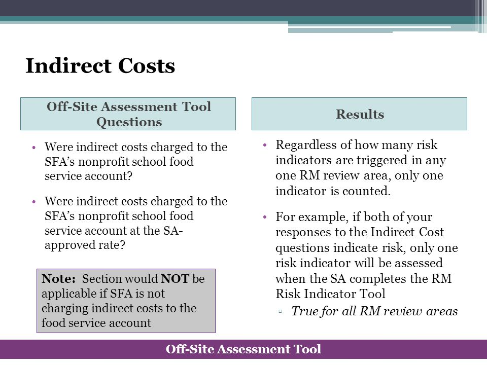 Off-Site Assessment Tool Questions Off-Site Assessment Tool