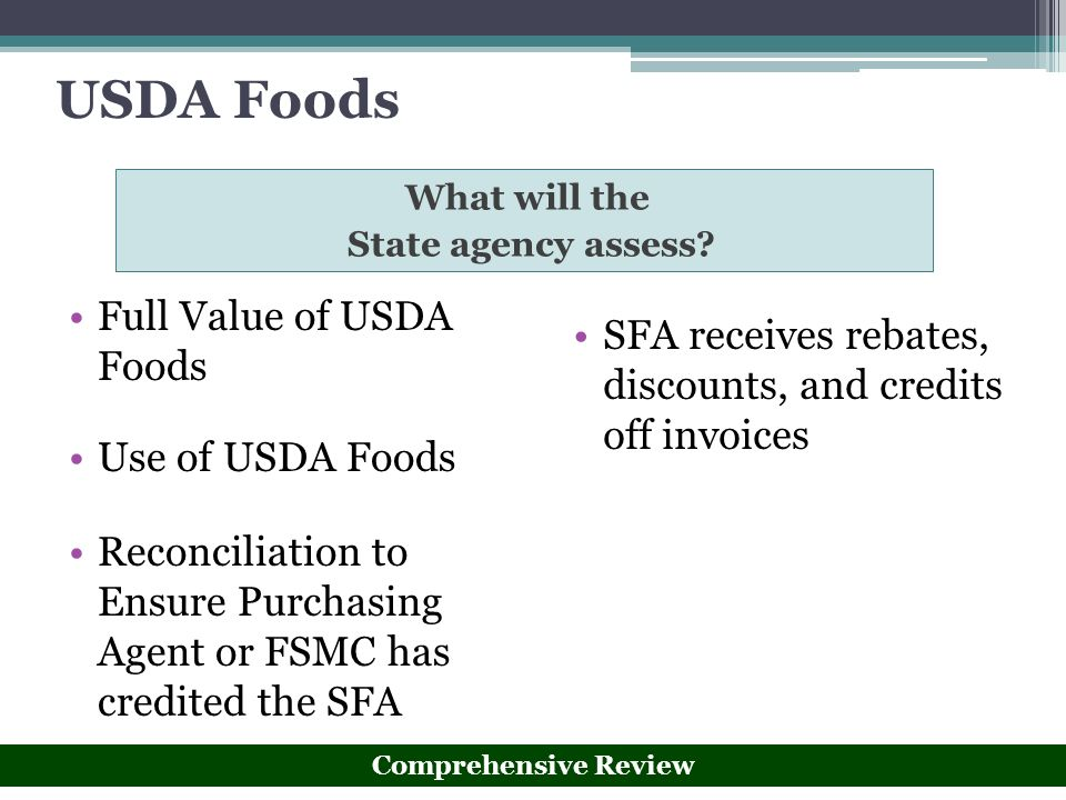 USDA Foods Full Value of USDA Foods