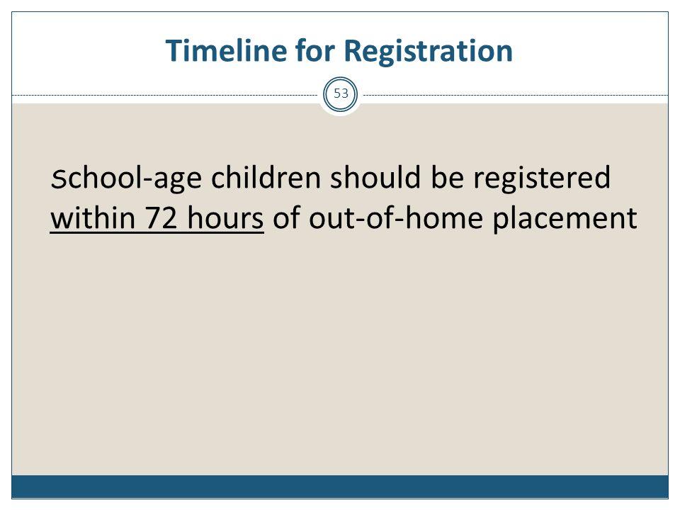 Timeline for Registration