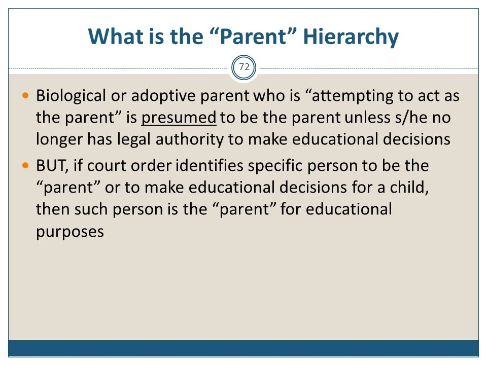 What is the Parent Hierarchy