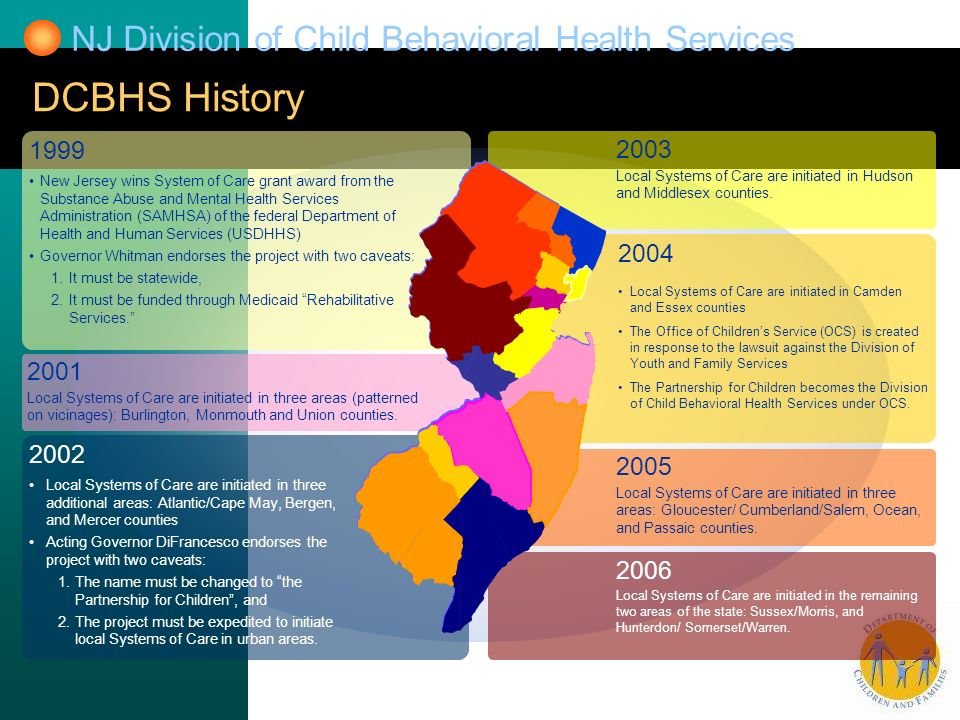 DCBHS History NJ Division of Child Behavioral Health Services 1999