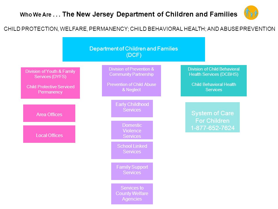 System of Care For Children