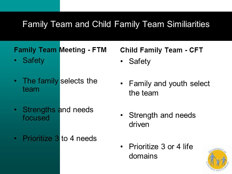 Family Team and Child Family Team Similiarities