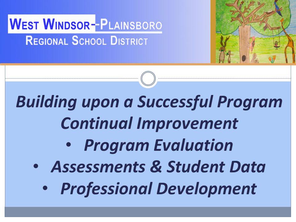 Building upon a Successful Program Continual Improvement