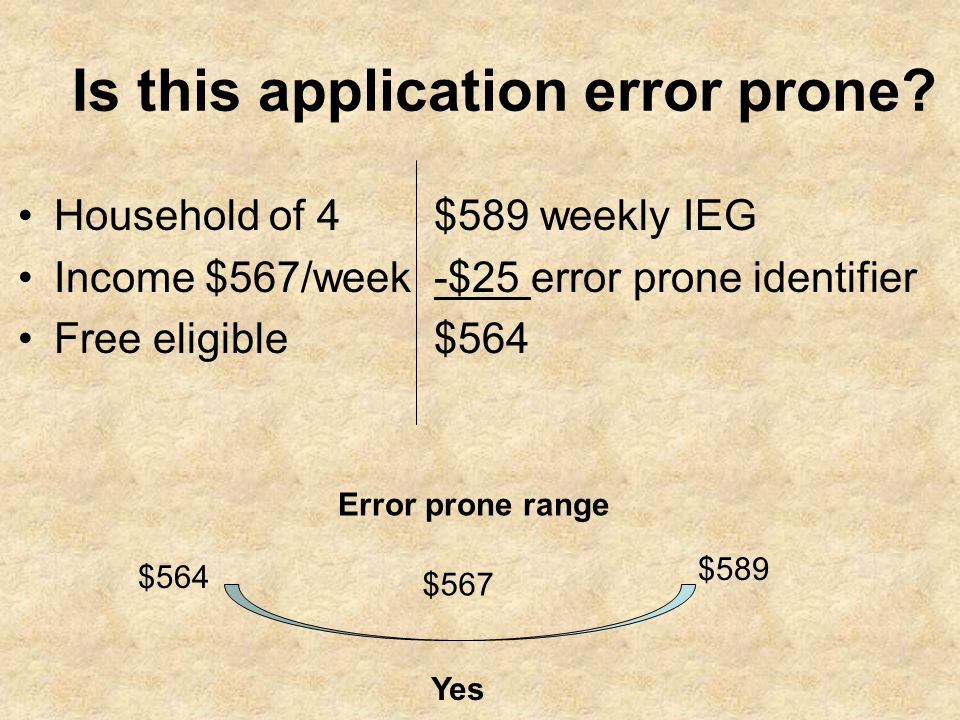 Is this application error prone