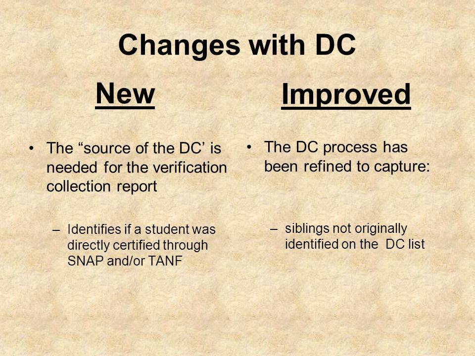 Changes with DC New Improved