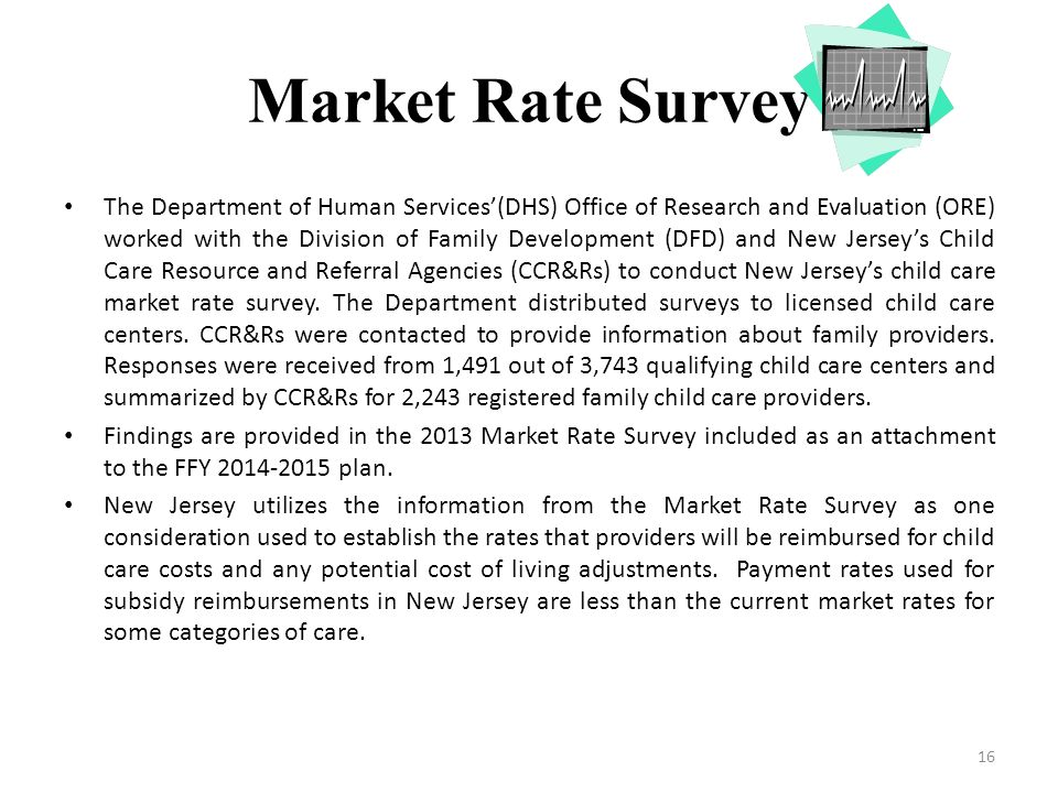 Market Rate Survey