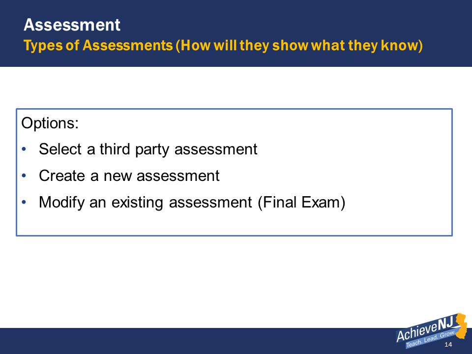 Assessment Types of Assessments (How will they show what they know)