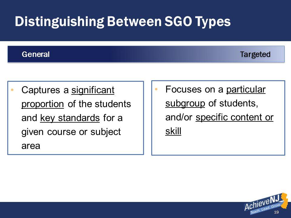 Distinguishing Between SGO Types