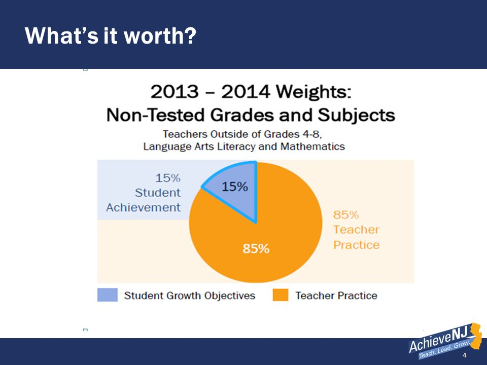 What's it worth Talk about the new teacher evaluation system-