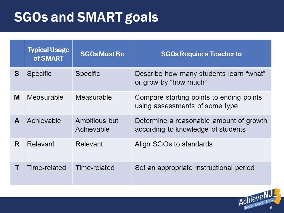 SGOs Require a Teacher to