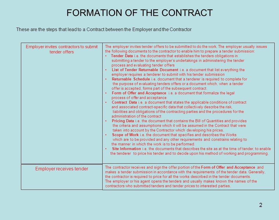 """formation of contract Contract formation under the ucc the ucc does not require a specific manner of expression in order for two parties to enter into an agreement under § 2-204, """"a contract for the sale of goods may be made in any manner sufficient to show agreement, including offer and acceptance, conduct by both parties which recognizes the existence of."""