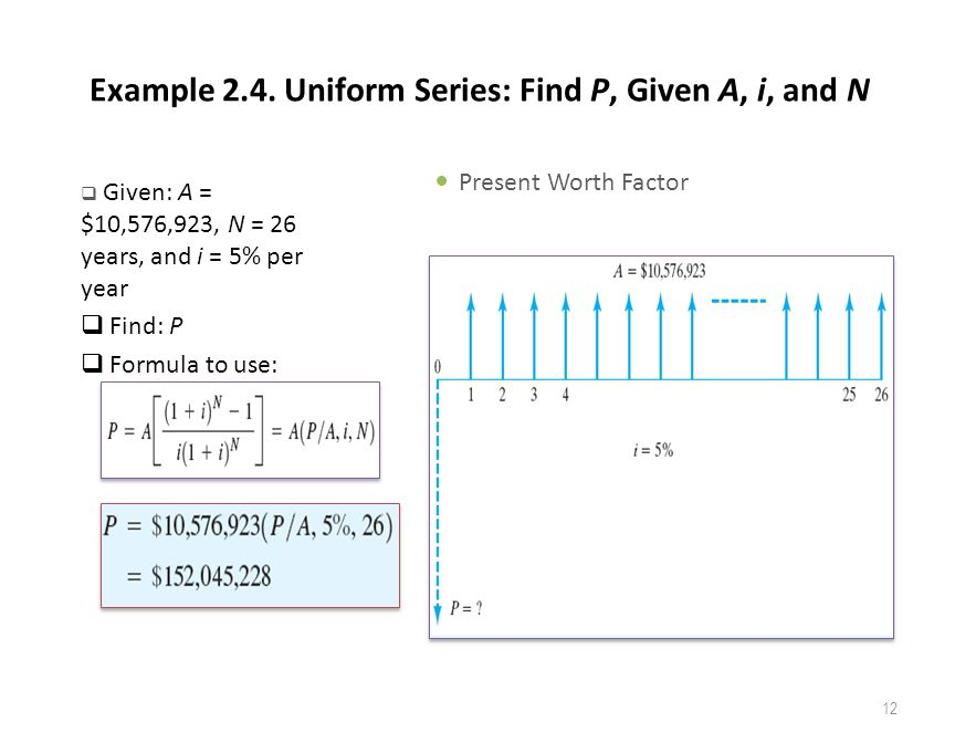 how to find p when given r i and n