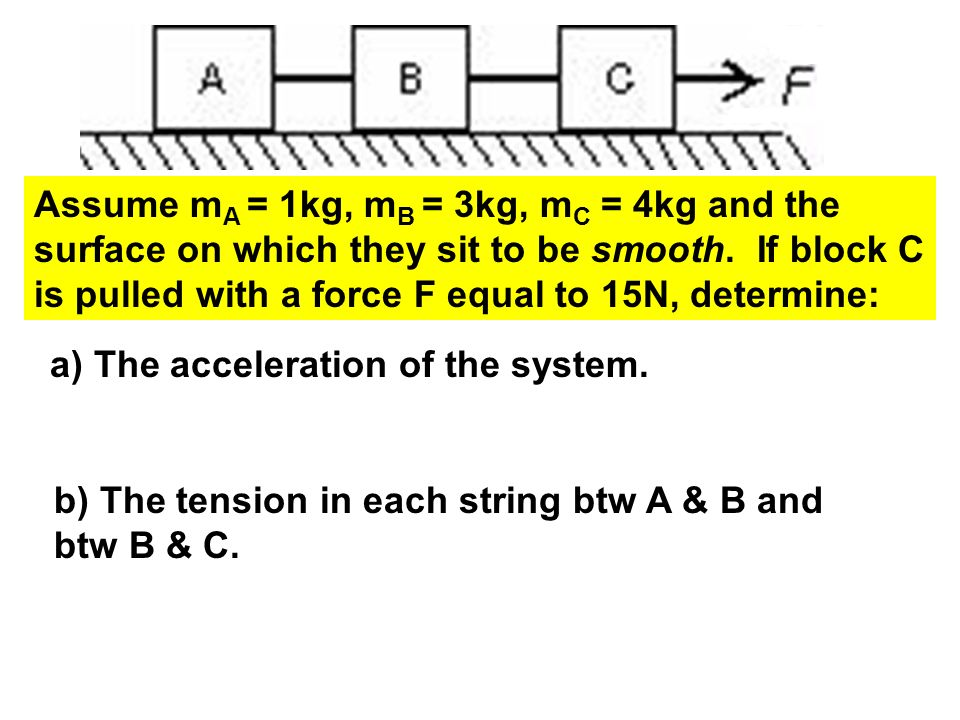 Assume mA = 1kg, mB = 3kg, mC = 4kg and the surface on which they sit to be smooth. If block C is pulled with a force F equal to 15N, determine: