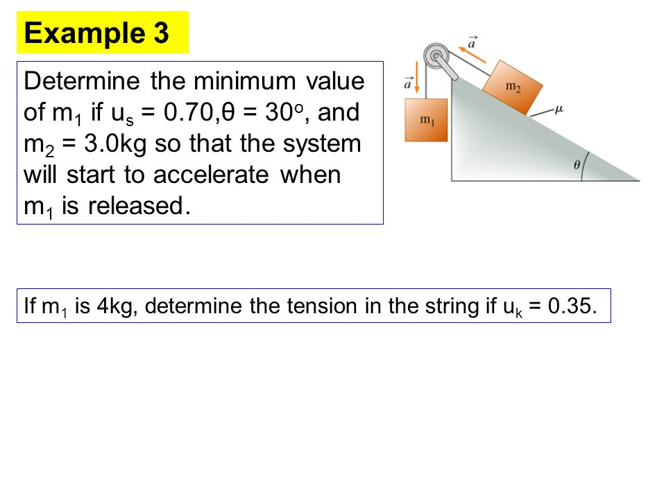 Example 3 Determine the minimum value of m1 if us = 0.70,θ = 30o, and m2 = 3.0kg so that the system will start to accelerate when m1 is released.