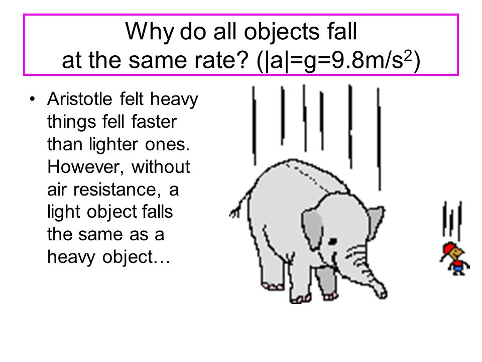 Why do all objects fall at the same rate (|a|=g=9.8m/s2)