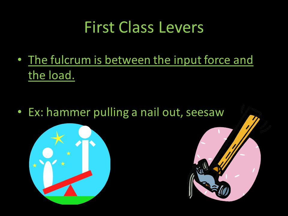 First Class Levers The fulcrum is between the input force and the load.
