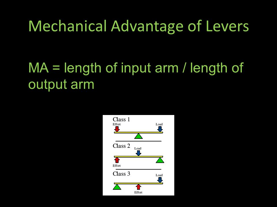 Mechanical Advantage of Levers