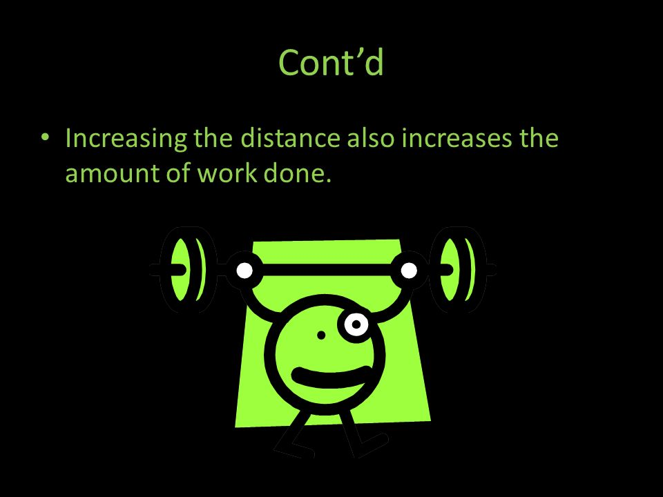 Cont'd Increasing the distance also increases the amount of work done.