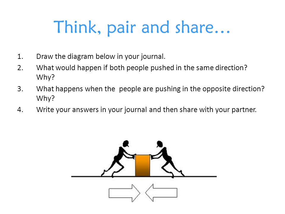 Think pair and share draw the diagram below in your for Draw online share