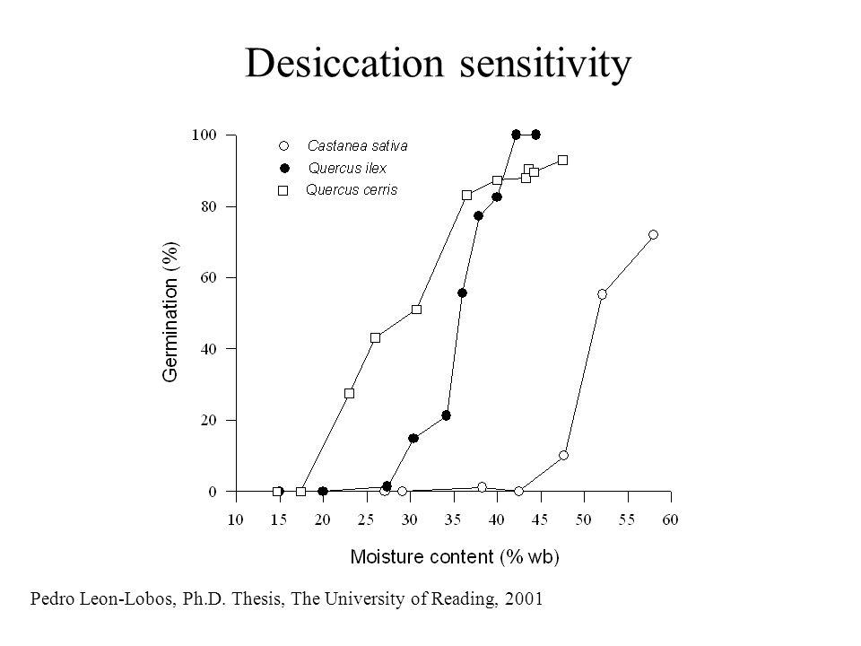Desiccation sensitivity