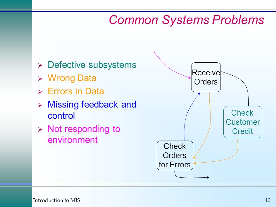 Common Systems Problems