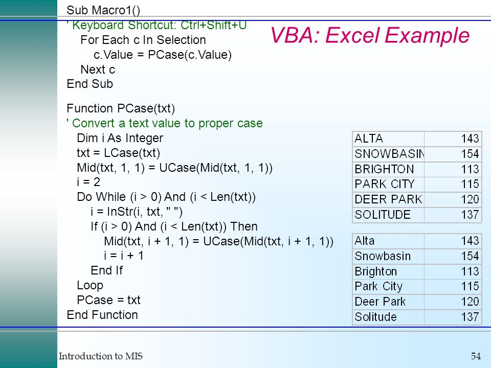 VBA: Excel Example Sub Macro1() Keyboard Shortcut: Ctrl+Shift+U